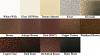Gold Series Floor Finishes Available